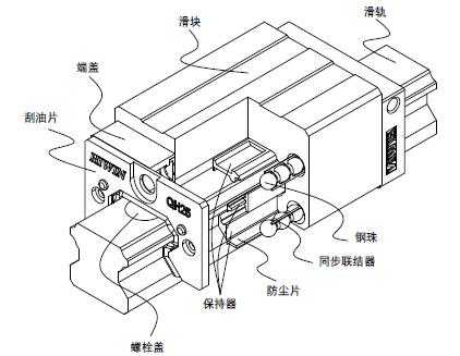 hiwin上银静音导轨QHH45CA-重负载型QH45