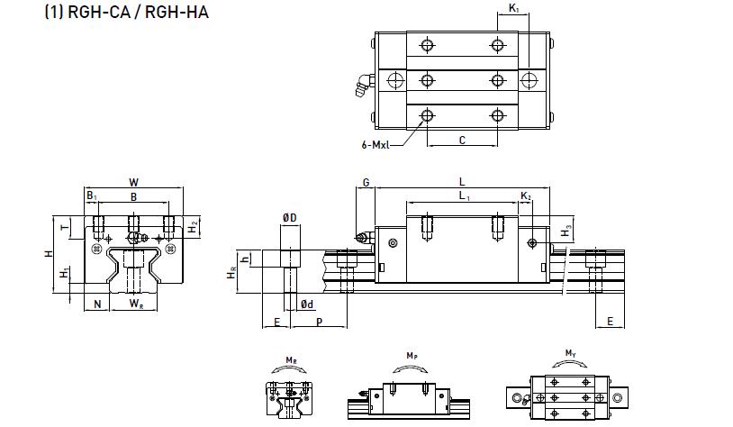 HIWIN上银滚柱直线导轨RGH35CA-圆柱型RGH35