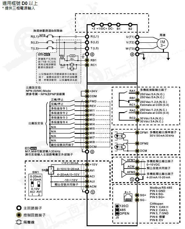 DELTA台达变频器VFD-C2000高阶磁束矢量控制型:  输出频率一般负载0.01~600Hz;重载:0.00~300Hz  感应电机与同步电机控制一体化  速度/转矩/位置控制模式  内置10k容量的PLC  标配LCD面板,选配LED  过负载能力:一般负载额定输出电流120% 1分钟;重载 额定输出电流150% 1分钟  内置直流电抗器( 37kW)、刹车制动单元( 30kW)  内置CANopen现场总线及Modbus,并可选购:DeviceNet,Profibus,Modbus