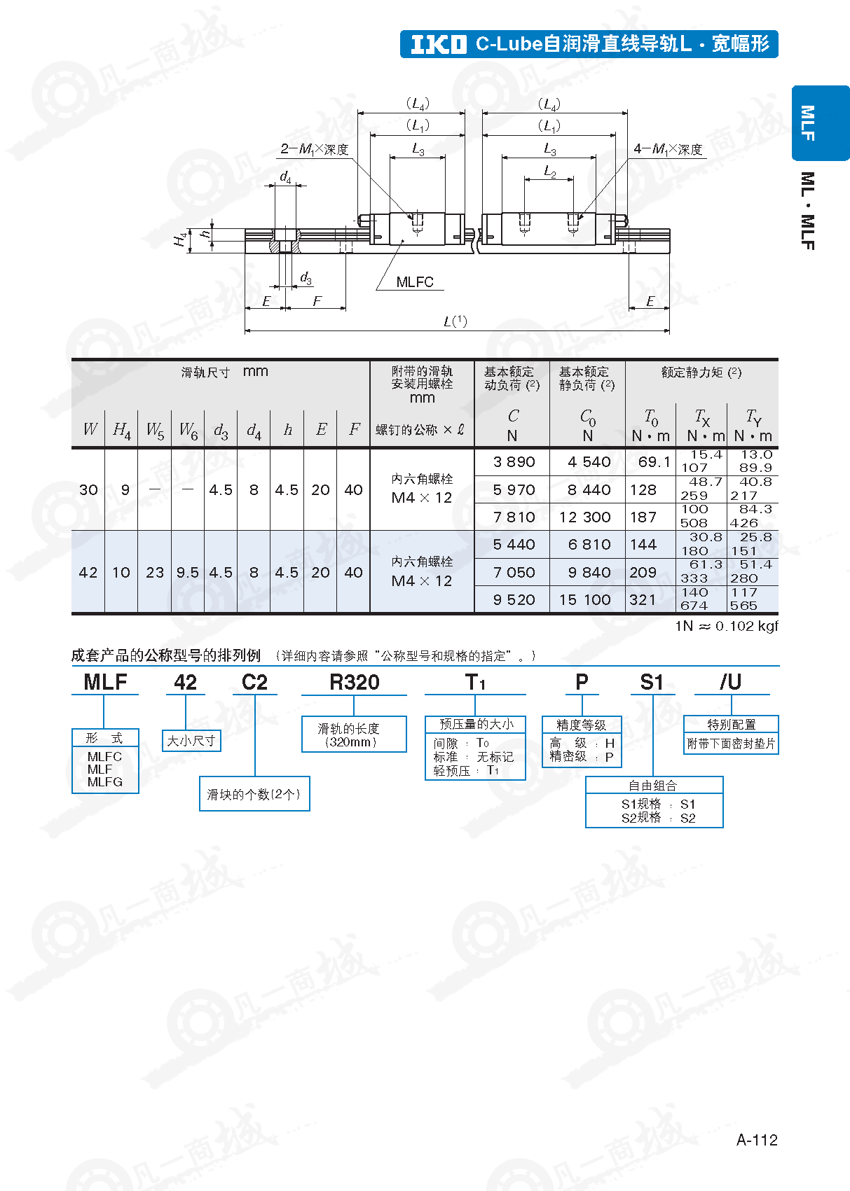IKO自润滑微型宽幅直线导轨MLFC10
