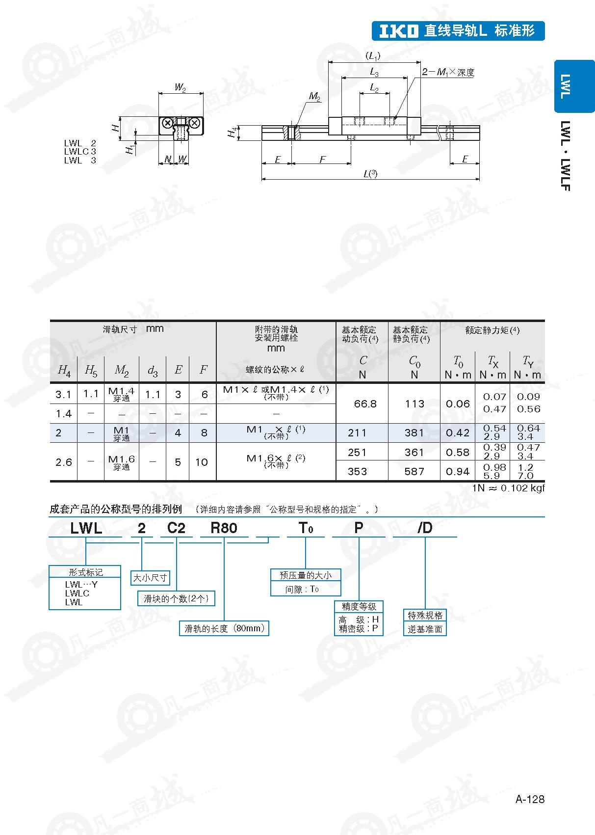 IKO微型直线导轨LWL3-短型滑块LWLC3