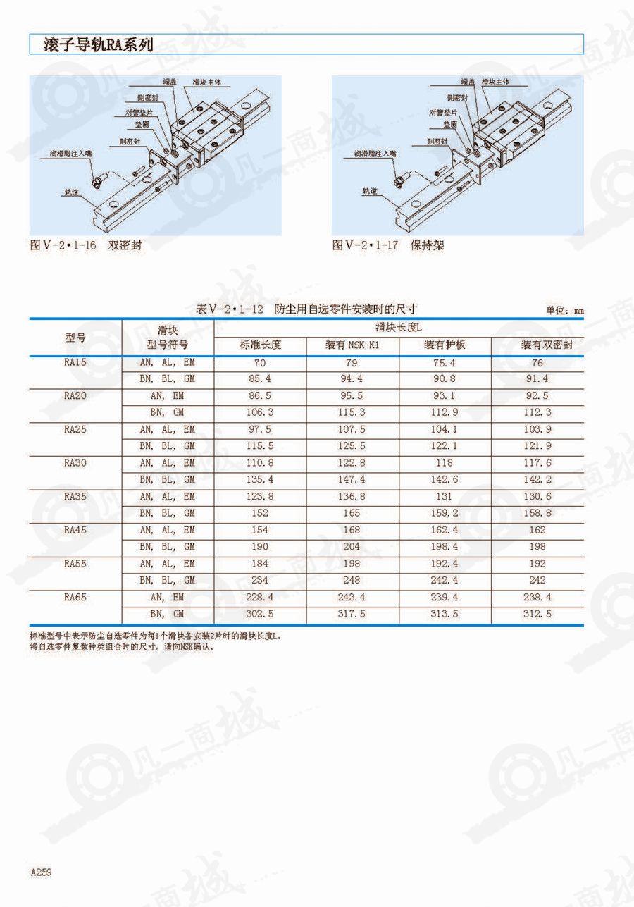NSK圆柱滚子直线导轨RA65AN-滑块标准型