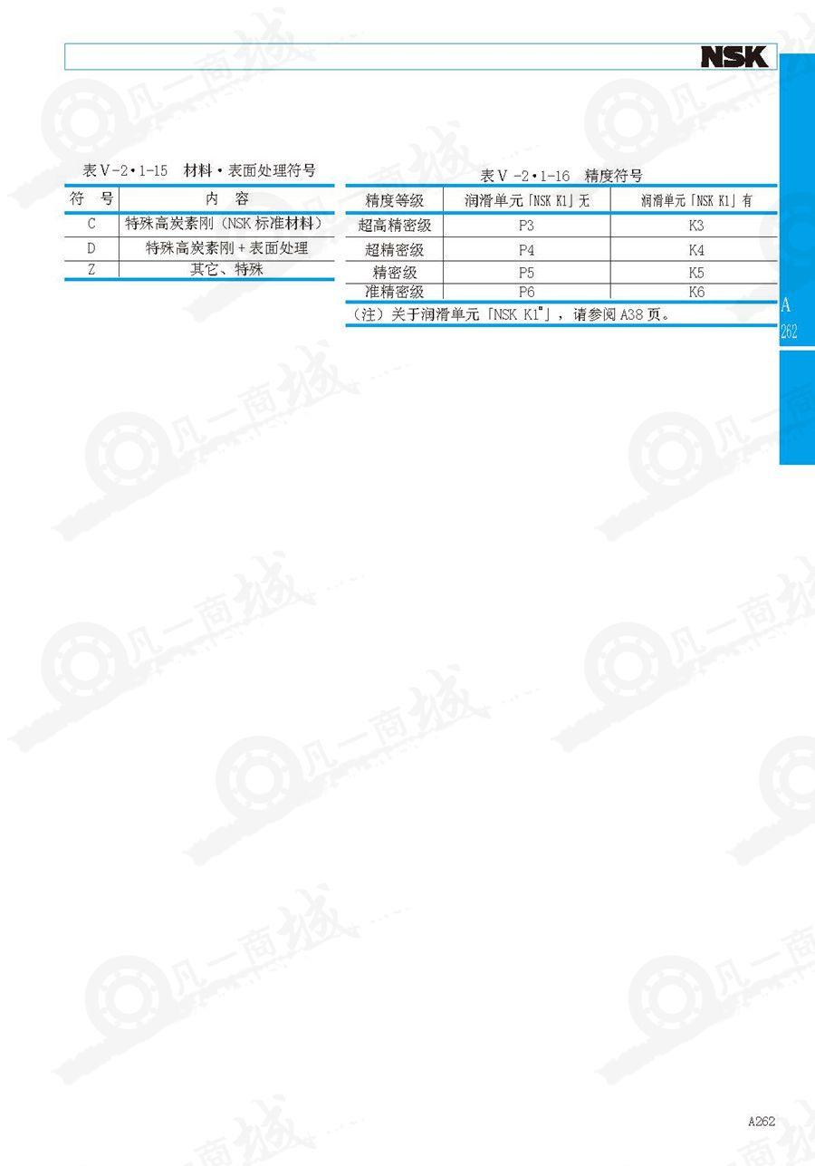 NSK滚柱直线导轨RA25EM-法兰标准型