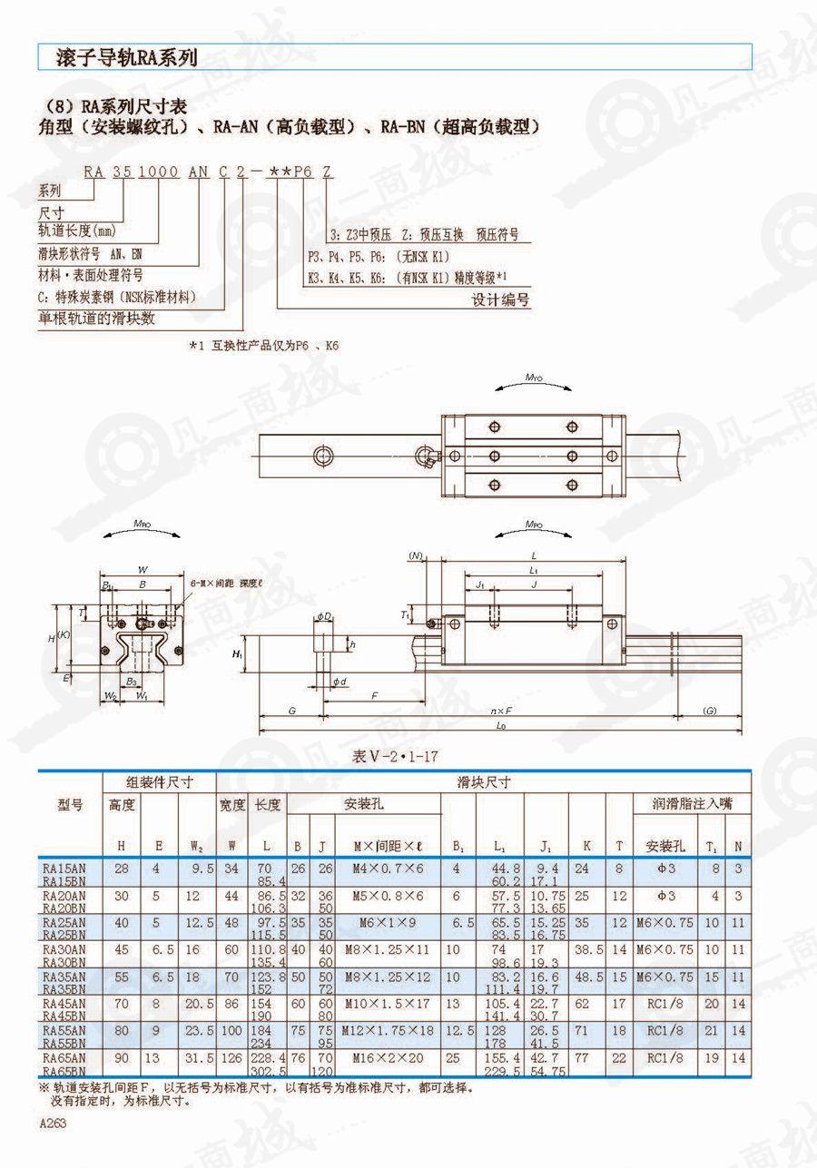 NSK圆柱滚子直线导轨RA25AN-滑块标准型