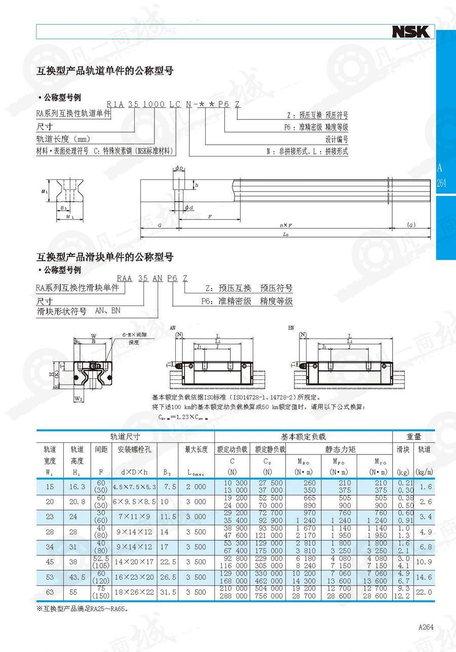 NSK直线导轨滚子型RA30BL-滑块加长型