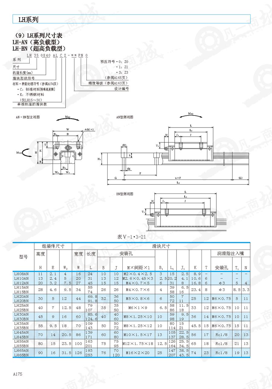 NSK直线导轨LH65EM-低组装法兰型