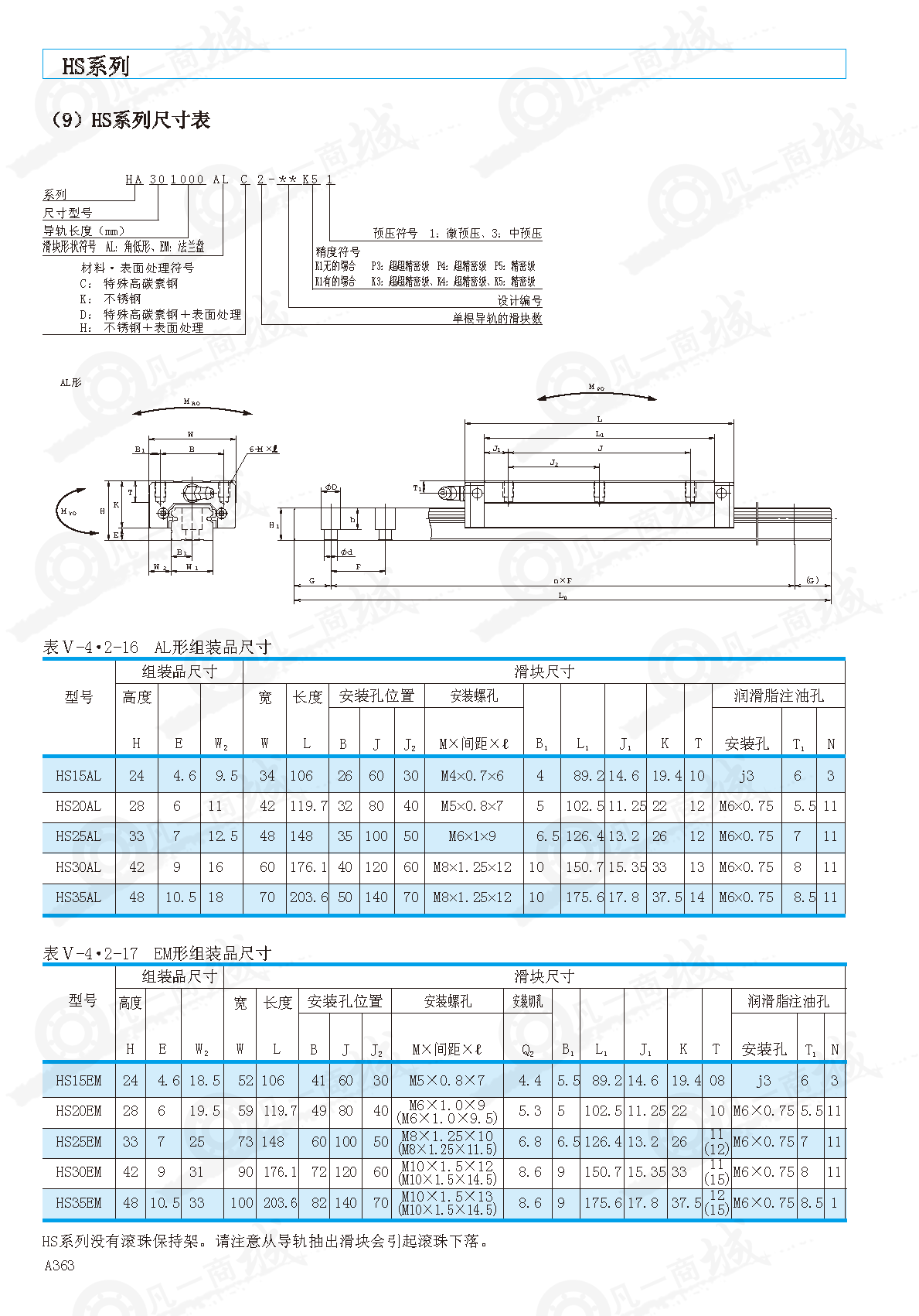 NSK直线导轨HS20AL-高精密型