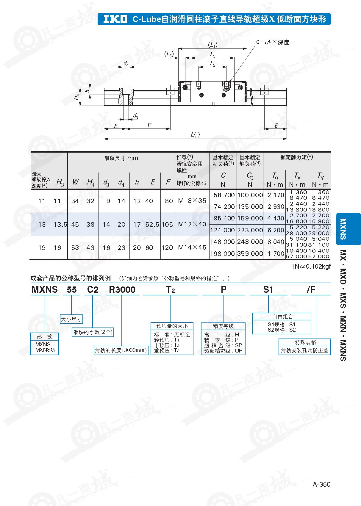 IKO圆柱滚子直线导轨MXNS35_MXNSG35-自润滑型