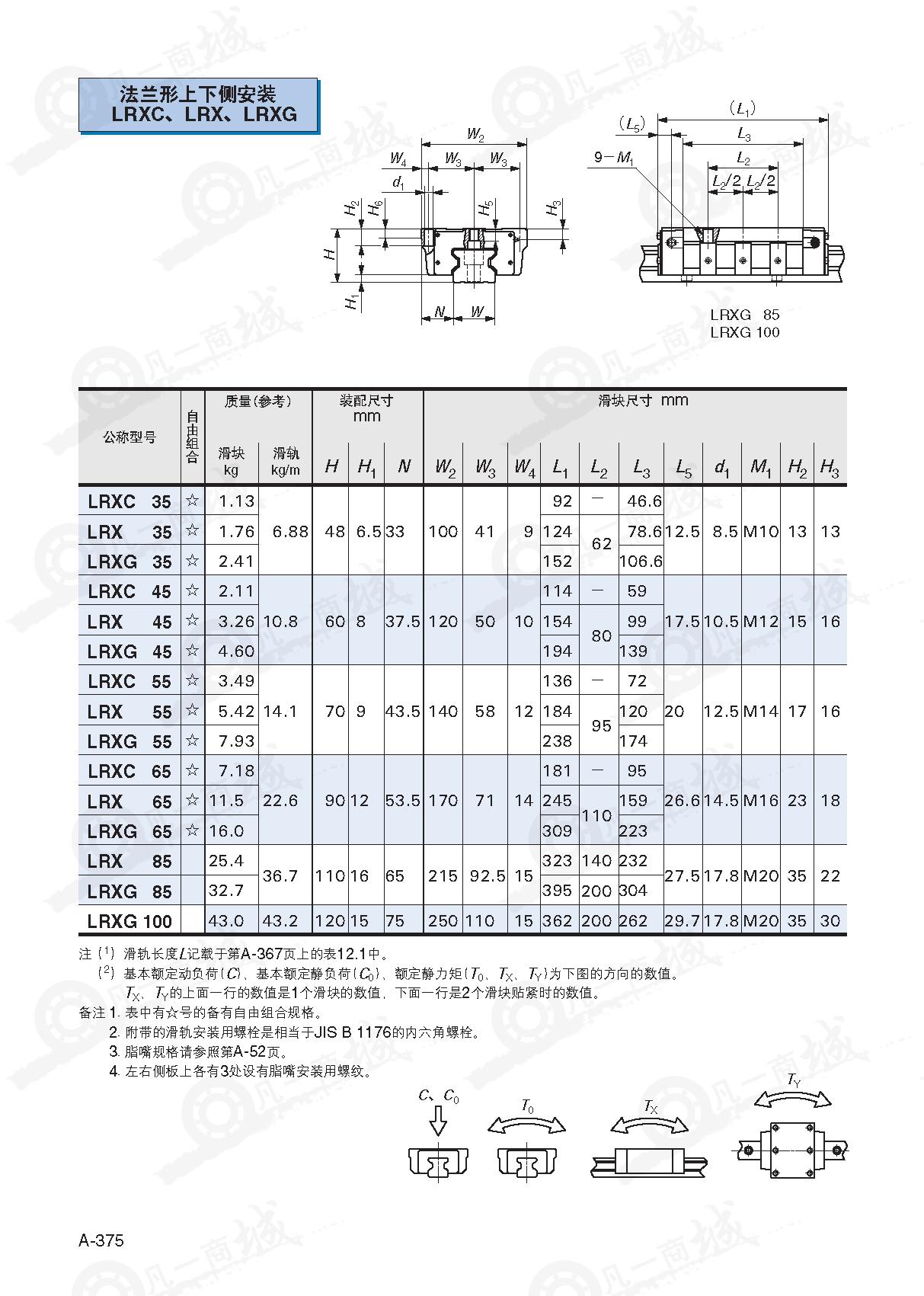 圆柱滚子型-IKO直线导轨LRXC35_LRX35_LRXG35