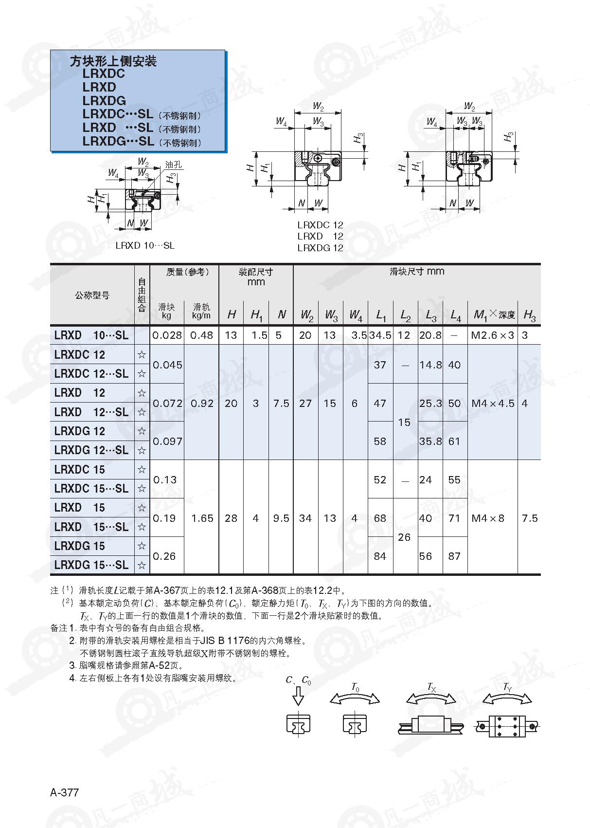 圆柱滚子型-IKO直线导轨LRXD10