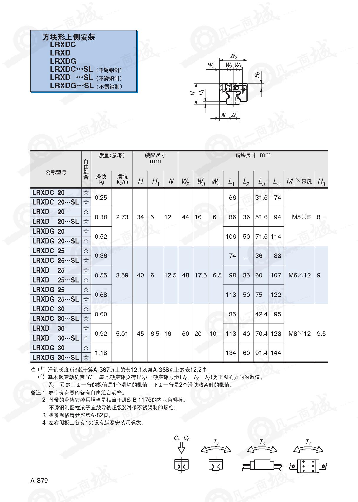 圆柱滚子型-IKO直线导轨LRXDC20