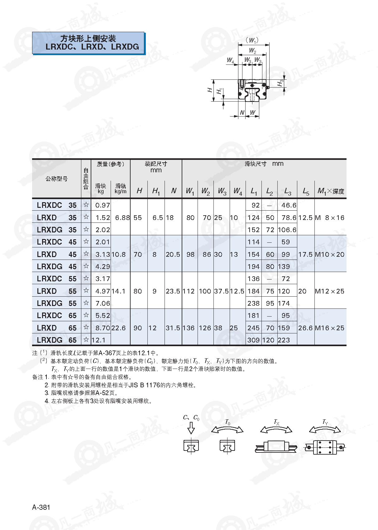 圆柱滚子型-IKO直线导轨LRXDC35