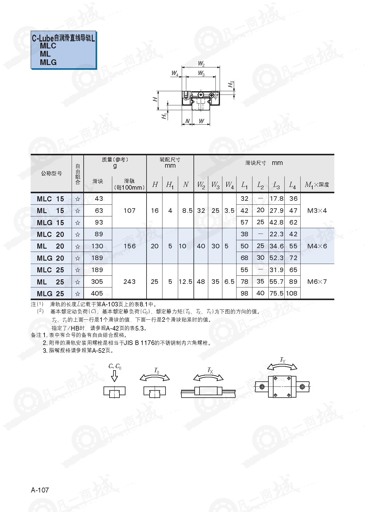 自润滑型-IKO微型直线导轨MLC15