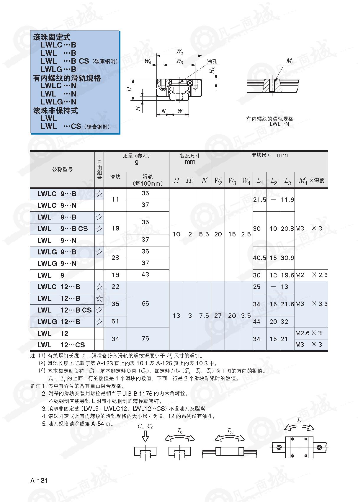 不锈钢型-IKO微小型直线导轨LMLC9