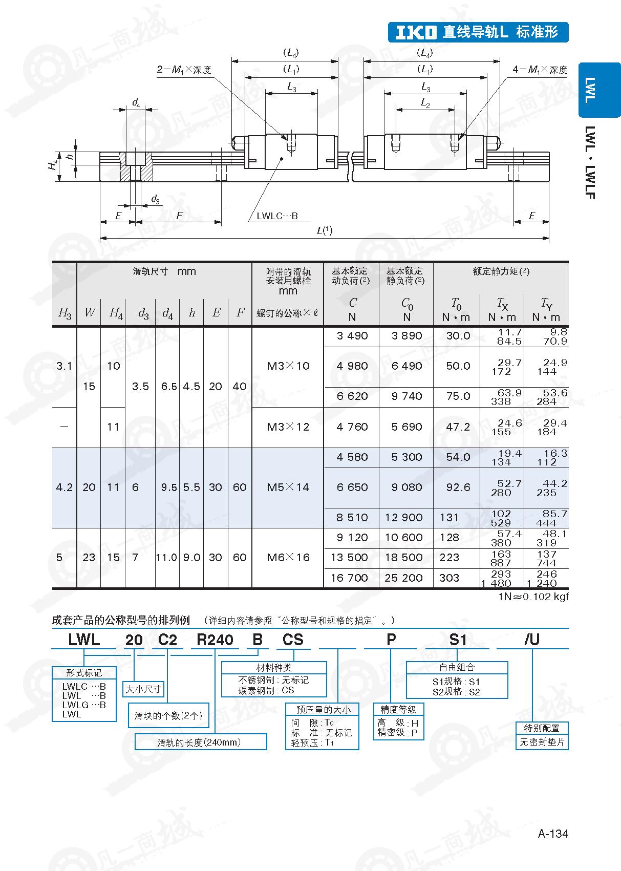 不锈钢型-IKO微小型直线导轨