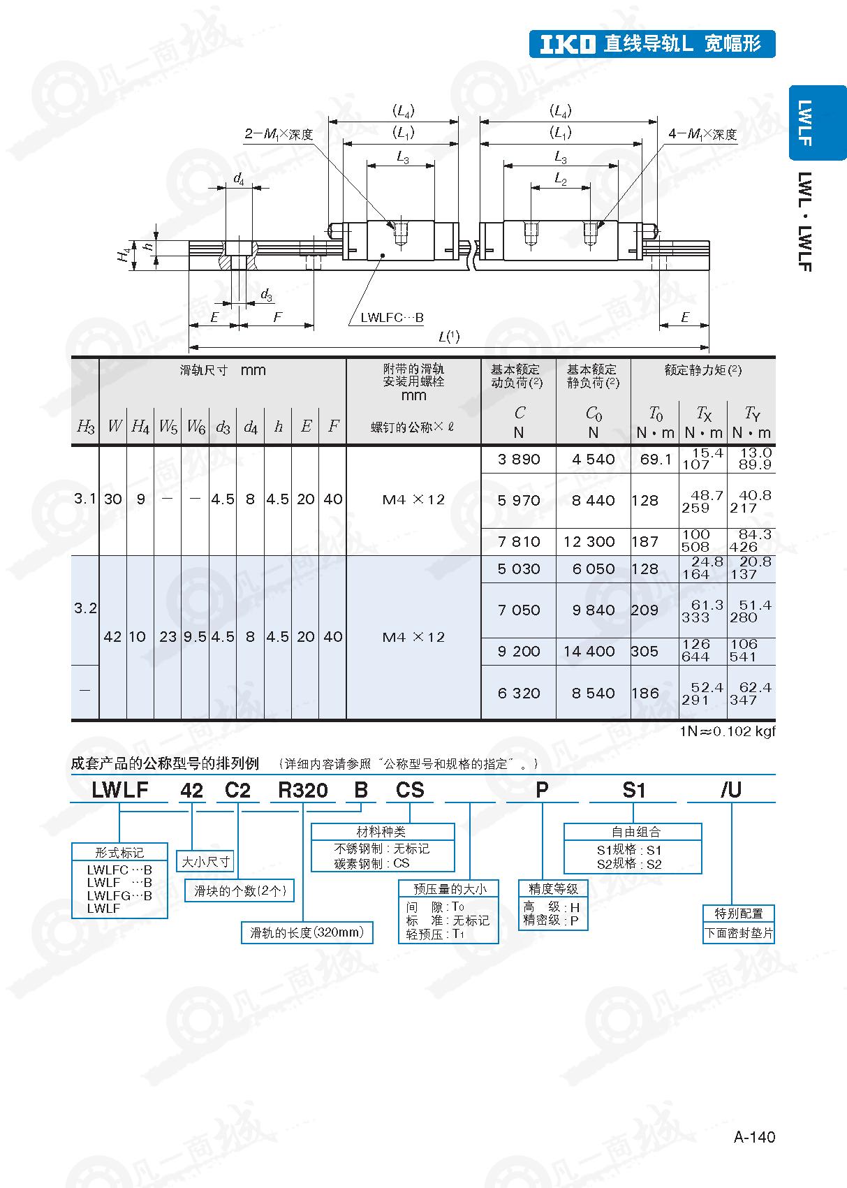 宽幅轨道型-IKO微型不锈钢直线导轨