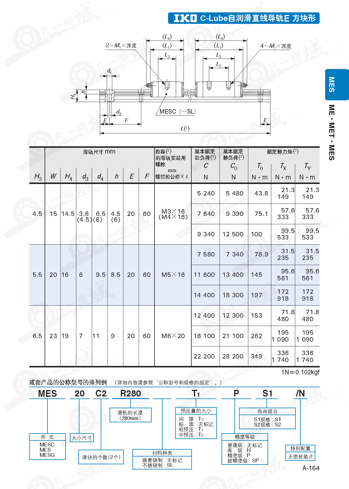 ME免维护自润滑型-IKO直线导轨MES25