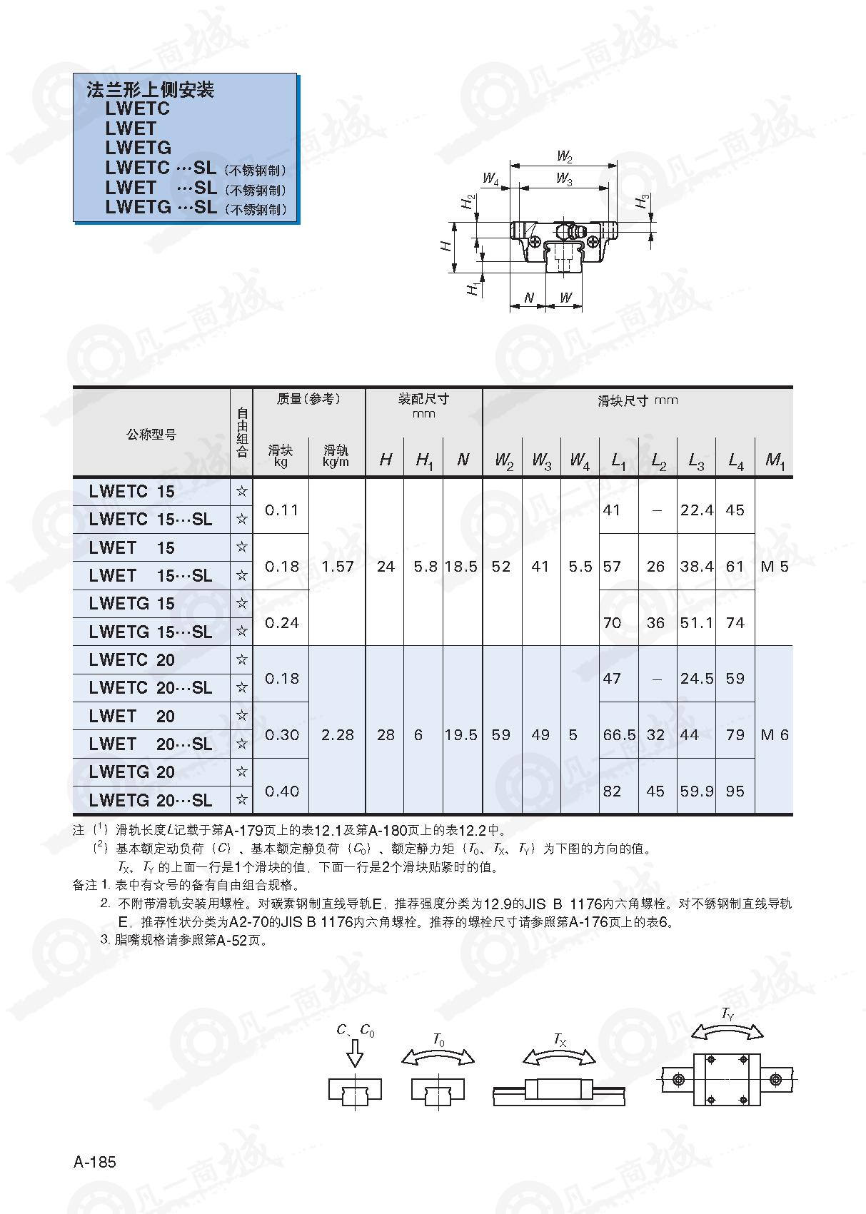 IKO导轨LWE-IKO直线导轨