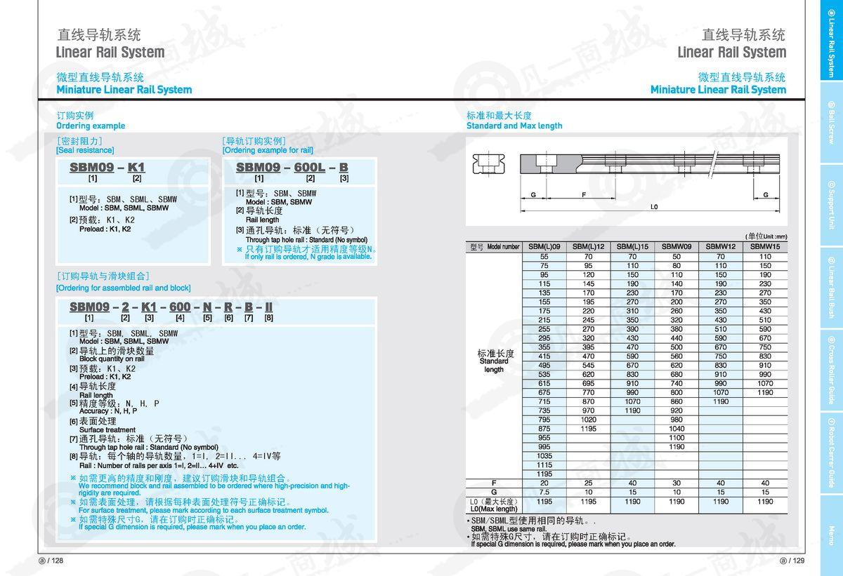 微小宽幅型-SBC直线导轨SBMW09