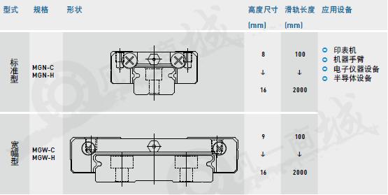 hiwin上银微型导轨MGW9H-不锈钢宽幅型