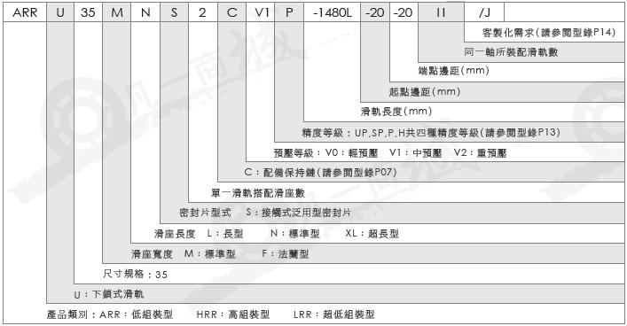 台湾CPC滚柱直线导轨HRR35FL