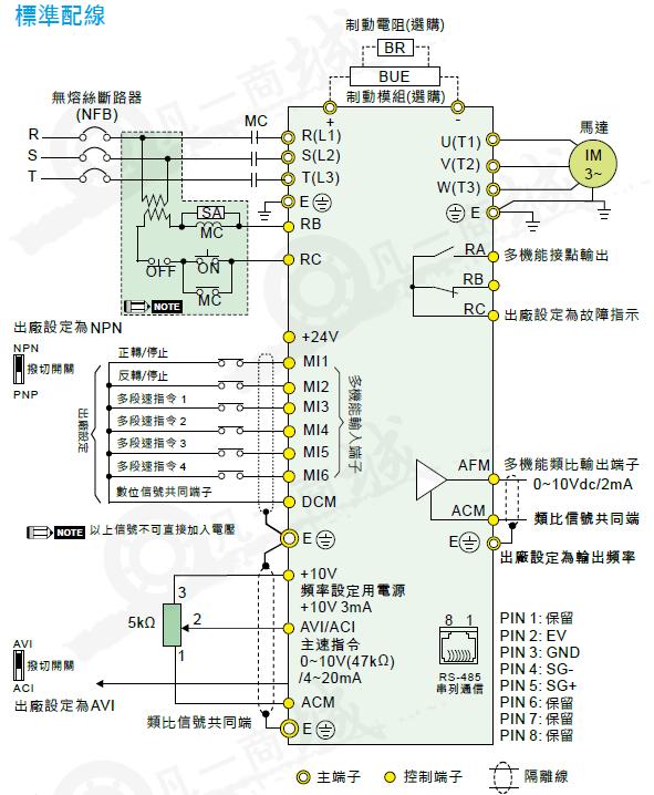 变频器vfd-el无感测向量型vfd002el23a  具有易维护可拆卸冷却风扇,可