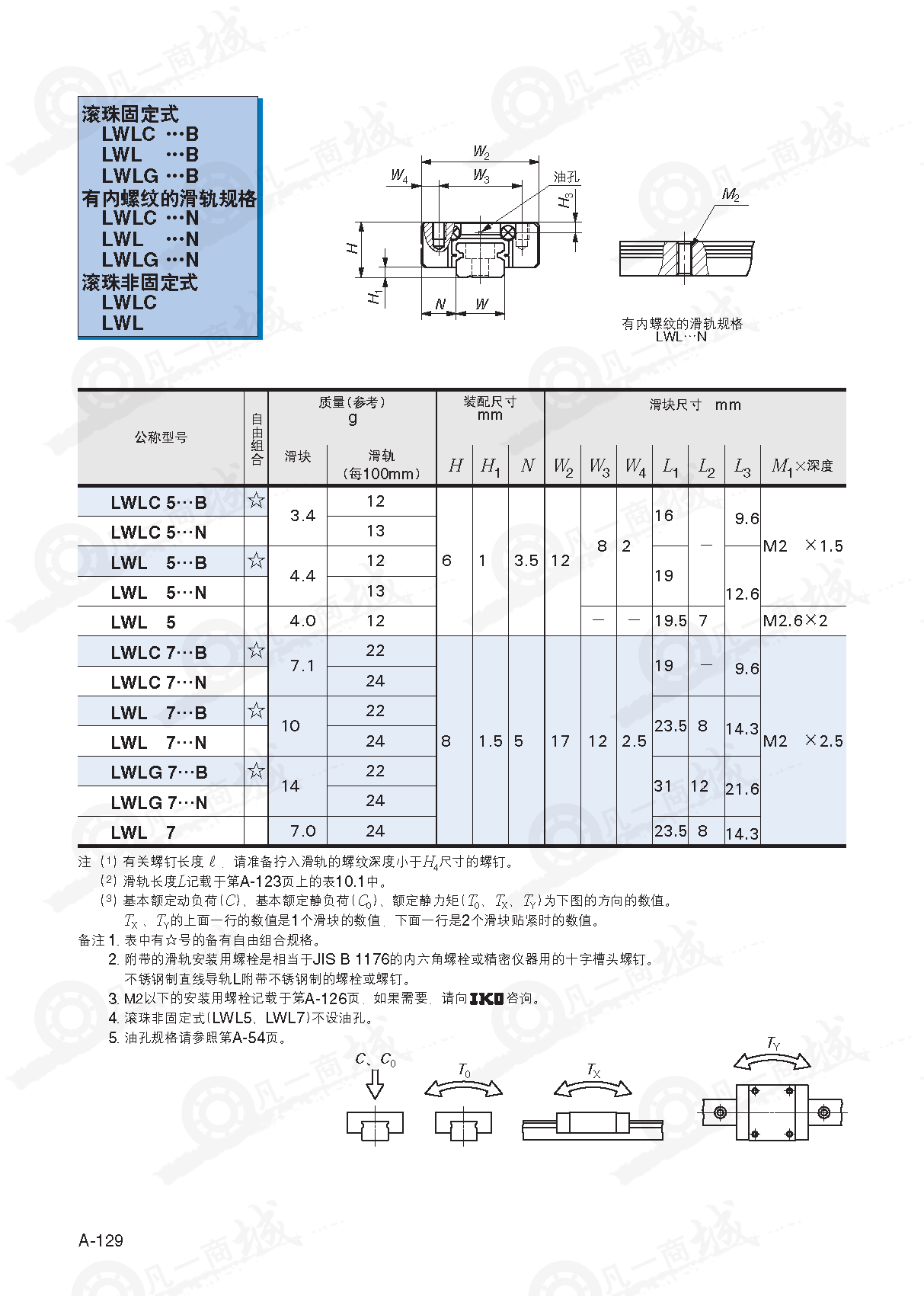 不锈钢型-IKO微小型直线导轨LMLC5