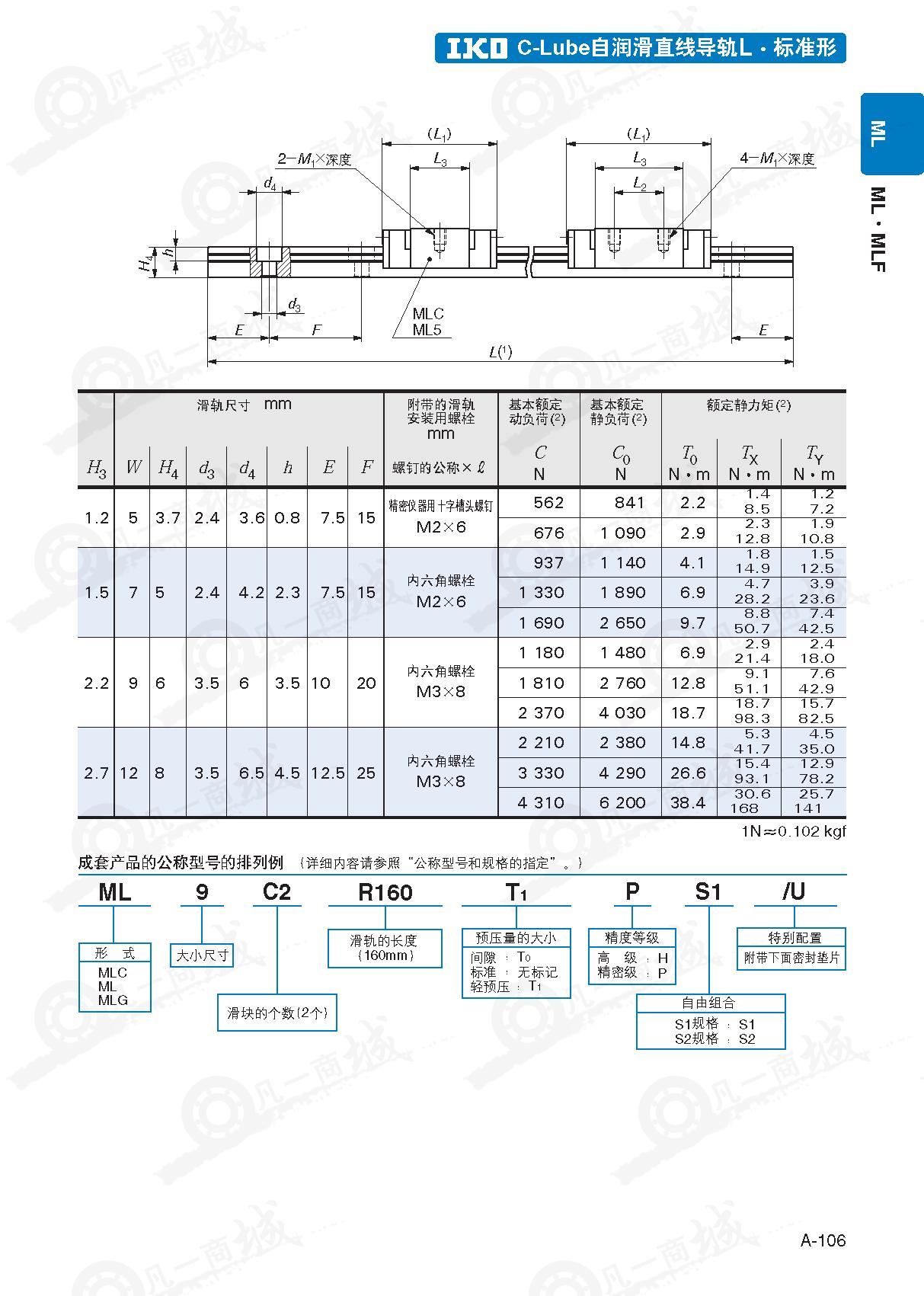 自润滑型-IKO微型直线导轨