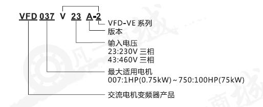 vfd-senes接线图